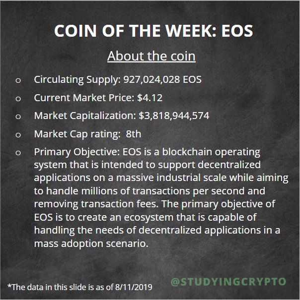 EOS - About the coin