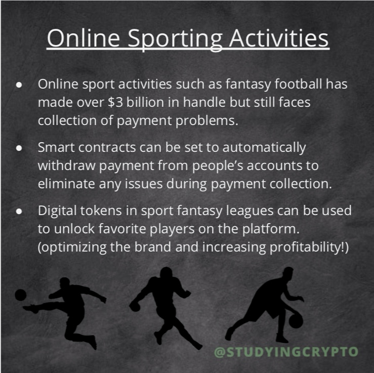 Blockchain Online Sporting Activities